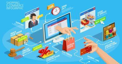 E-Commerce courier services in Pakistan